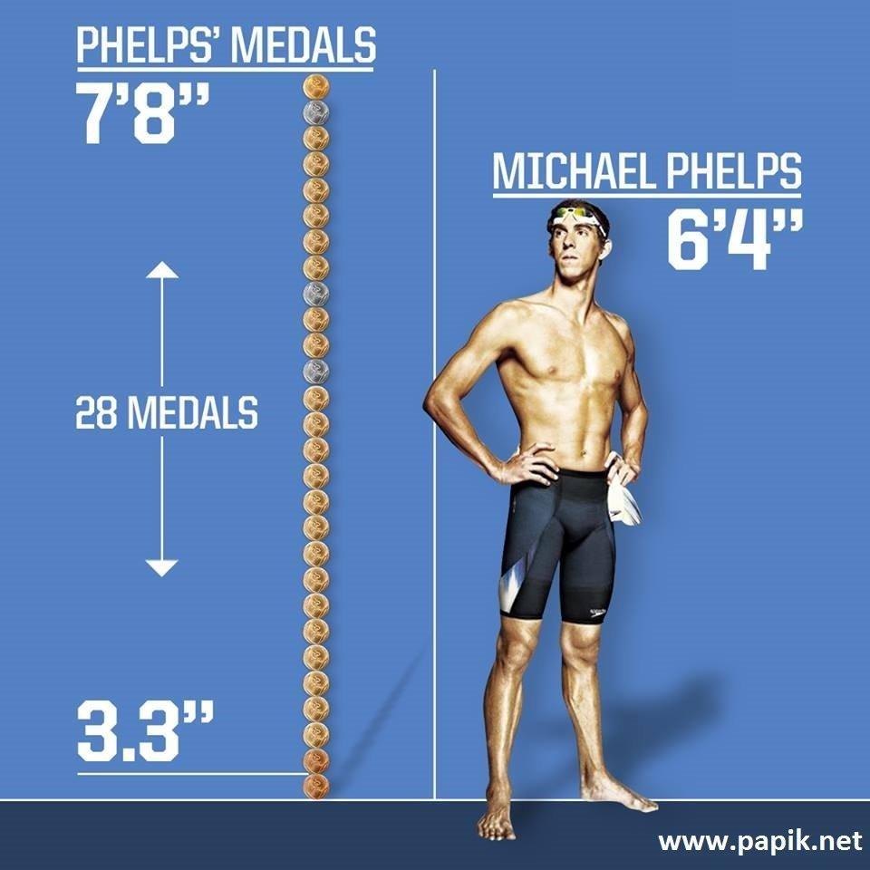 Michael Phelps'in Boyunu Geçen Madalyaları!