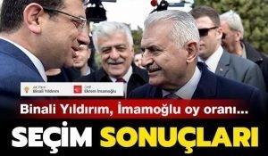 23 Haziran 2019 İstanbul Seçim Sonuçları